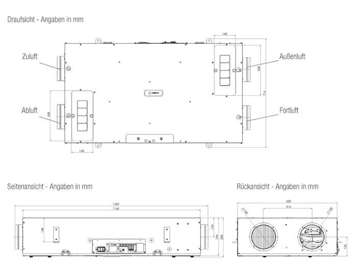 Abmessungen in mm DXR Lüftungsgerät