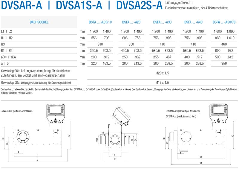 Aereco-DVSAR-A-DVSA1S-A-DVSA2S-A-Lüftungsgerätekopf-Flachdachsockel-akustisch-bis-4-Rohranschlüsse-technische-Zeichnung