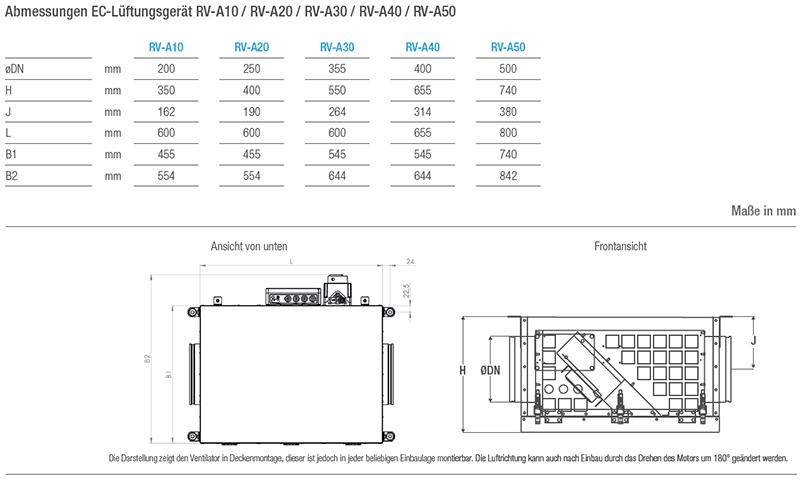 Aereco Lüftungsgerät RV_technische-Zeichnungen-und-Maße