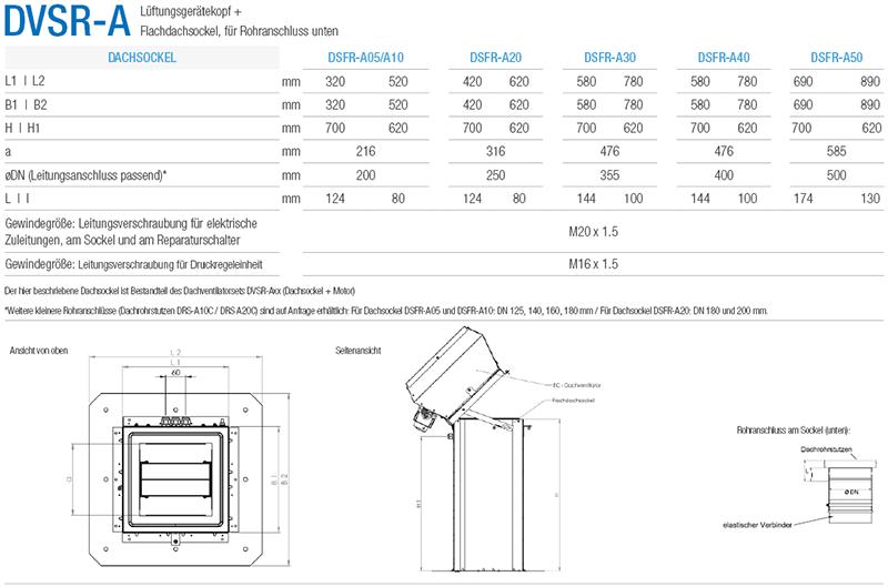Technische Zeichnung Aereco Lüftungsgerät DVSR-A