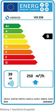 Beispiel-Energielabel-ErP-Richtlinie-2009_125_EG