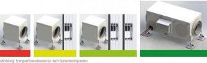 Lüftungssystem und Energielabel_Energieeffizienzklassen je nach Systemkkonfiguration