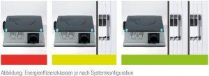 Lüftungssystem und Energielabel_Energieeffizienzklassen nach Systemkkonfiguration gelistet