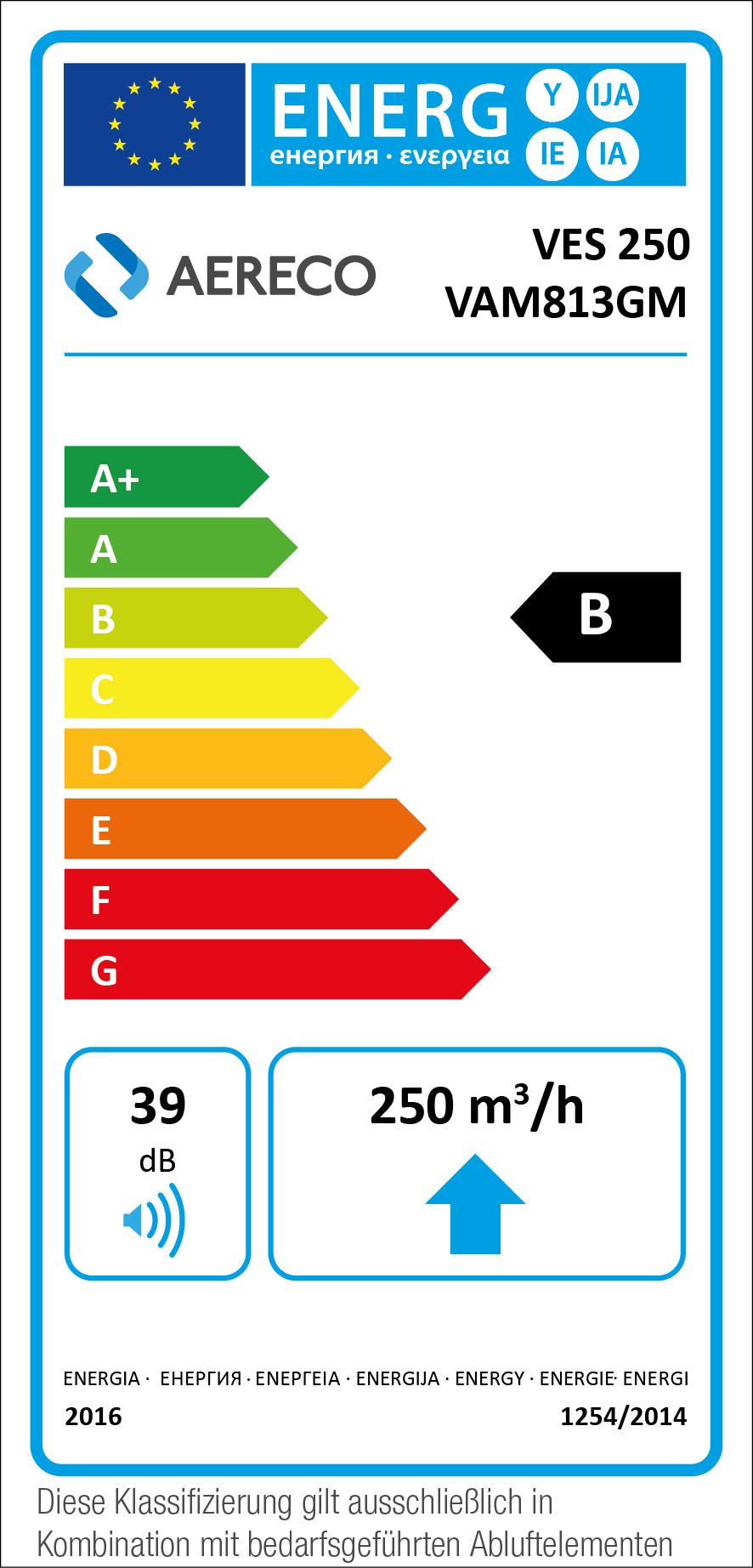 Energielabel VES 250 Lüftungsgerät