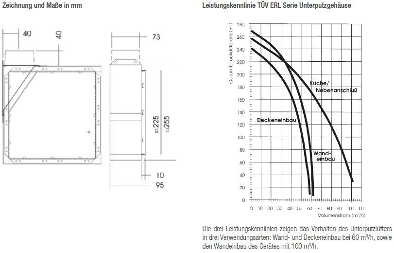 Maße und technische Zeichnung Einzelraumlüfter ERL UP-S