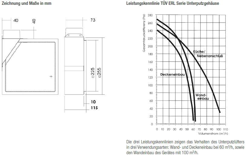 Maße und technische Zeichnung Einzelraumlüfter ERL US