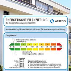 Energetische Bilanzierung nach dem neuen Gebäudeenergiegesetz (GEG) (1)
