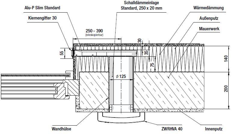 Maße KWHRVA 03 Alu-P Slim Standard