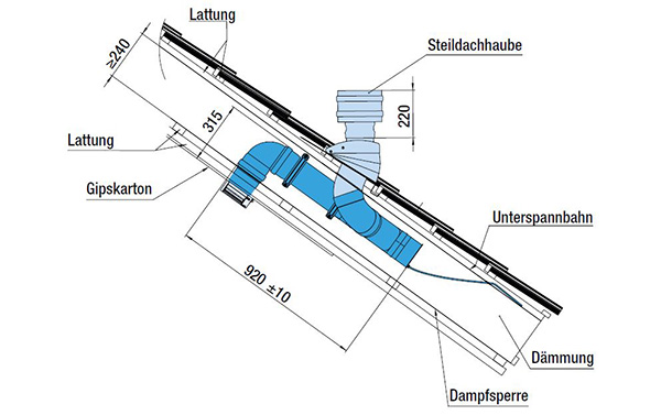 Querschnitt einer vollständigen Einbausituation KDHRVA 03 & KDHRVA 03 Plus mit Maßen in mm